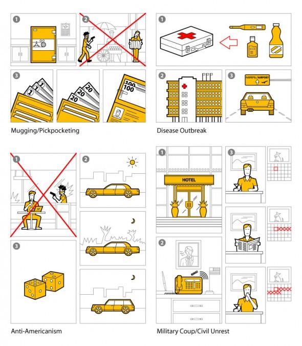 Worst Case Scenarios (and How to Avoid Them), via L-Dopa